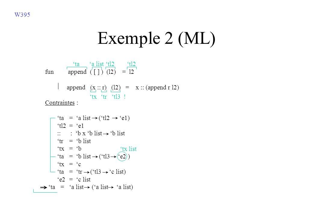 Exemple 2 (ML) fun append ( [ ] ) (l2) = l2